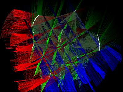 Глюки glPolygonMode
