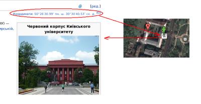 Google Maps та Вікіпедія